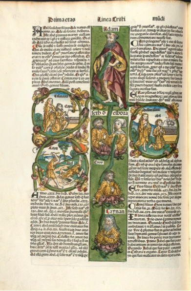 Detail of The First Family from Liber Chronicarum, or the Nuremberg Chronicle